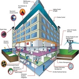 Customised Building Solutions
