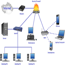 Computer Network Systems