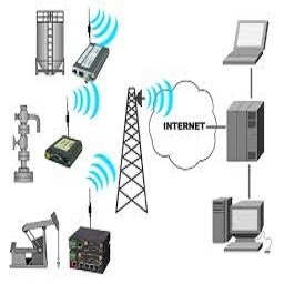 Communication Equipment & Systems