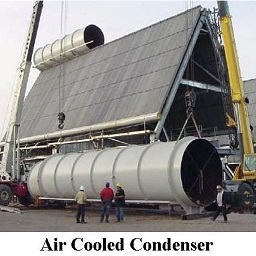 Cooling Towers & Air Cooled Condensors